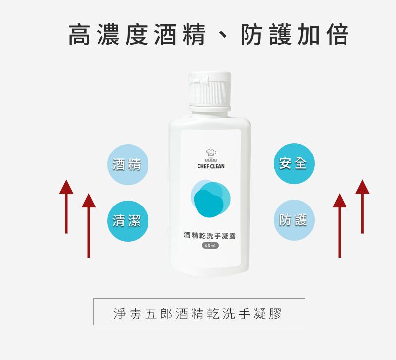 淨毒五郎:保濕成分為蘆薈和柑橘萃取液/味道偏柑橘味/容量60ml/價格169