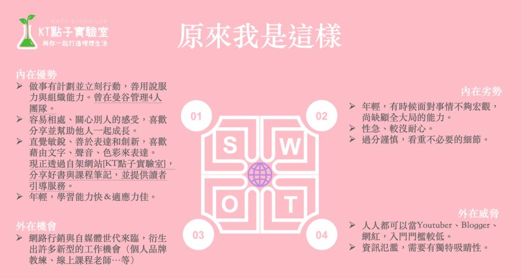 認識自己的方法 SWOT分析