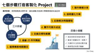 面試攻略:7 個步驟打造客製化 Project,提高你的面試勝率!